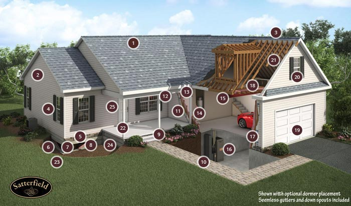 Satterfield Standard Features